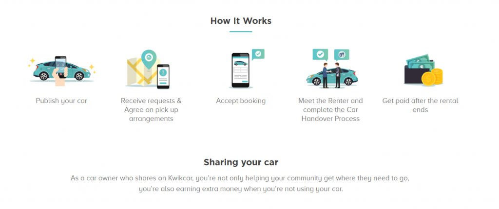 Kwikcar's Cool Tool Shows Just How Much Your Car Can Earn